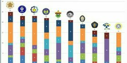 Peringkat ke-5 Nasional, Ini 21 Judul PKM Unhas yang Lolos PIMNas 2019
